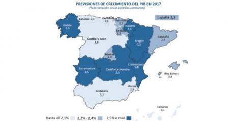 Badalona España Inmobiliaria